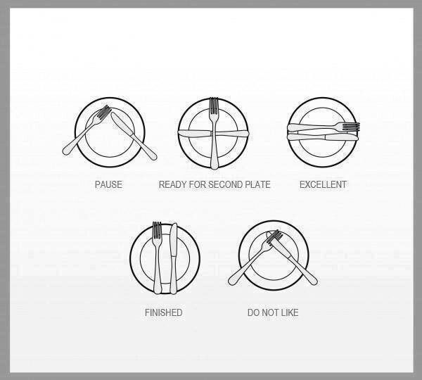 Three tips let you learn about the table etiquette for stainless steel knife and fork quickly
